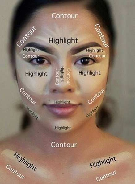 Beauty Tutorial Contouring Tips To Make Smaller Your Nose